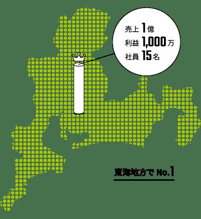 東海地方でNo.1