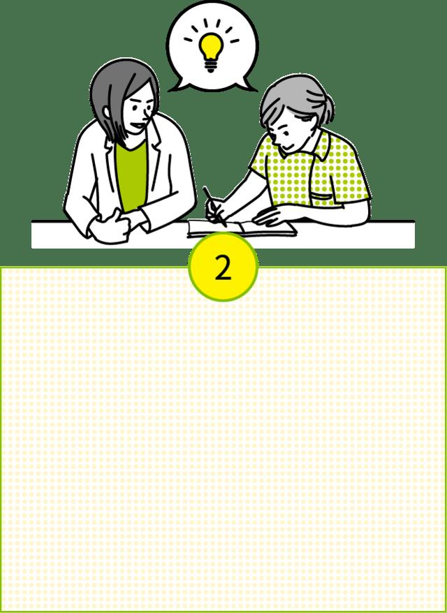 2目標に向けた仲間づくりのため、人材育成・支援をする。スタッフ面談・リーダー任命・研修など人の教育