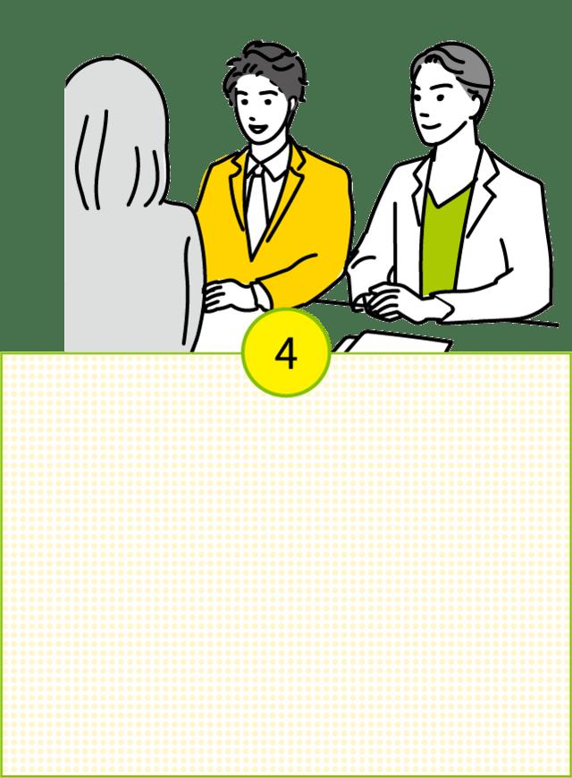 4新たに人を採用するための支援と、後回しにしがちな実務作業をサポートする。採用フォロー・面接同席・資料作成など採用・実務サポート