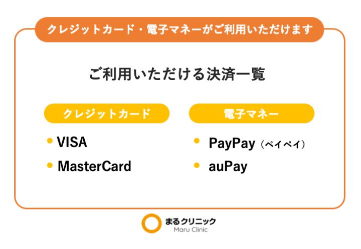 クレジットカード・電子マネー決済のご案内【無料院内掲示物】