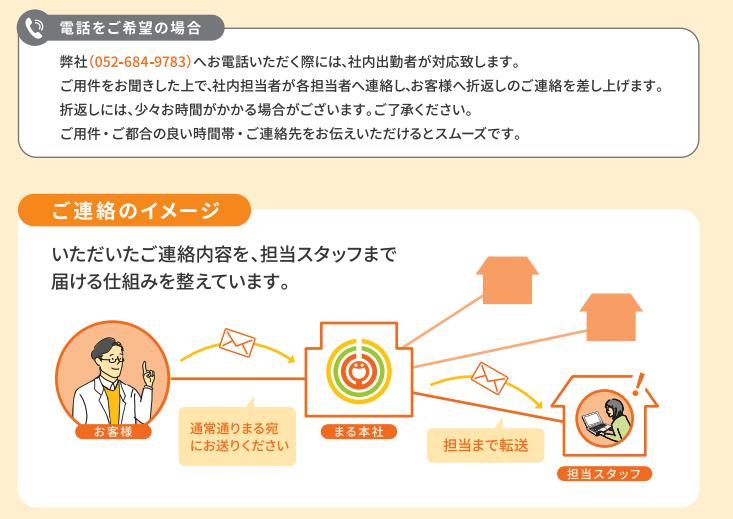 リモートワーク体制